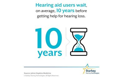 Hearing Fact Friday: A Lot of People Pretend They Can Hear Just Fine