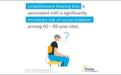 Hearing Loss Increases Your Risk of Social Isolation